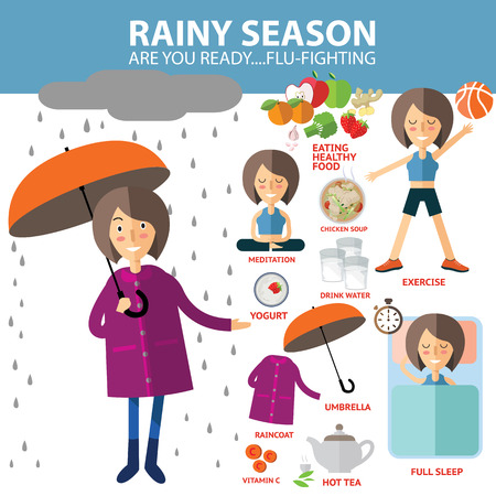rainy season.flu-fighting Çizim