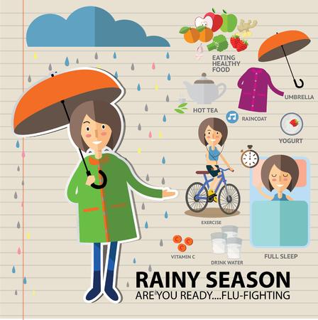 flu vaccine: rainy season.flu-fighting Illustration