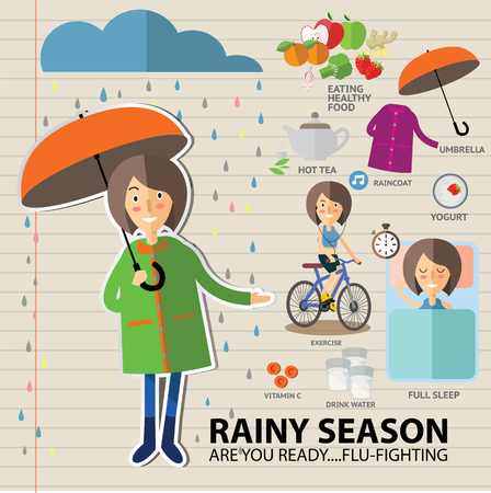 rainy season.flu-fighting Illustration