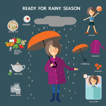 Ready for rainy season concept