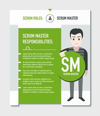 Scrum Rollen - Scrum Master Verantwortlichkeiten Vorlage in Scrum-Entwicklungsprozess auf hellgrauem Hintergrund Vektorgrafik