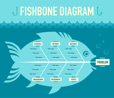 fishbone diagram 矢量图像