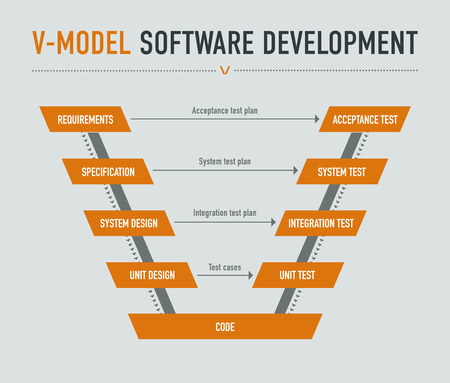 V-model software development on light grey background Ilustração