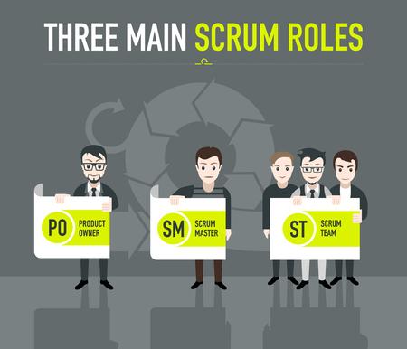 scrum: Three main scrum roles