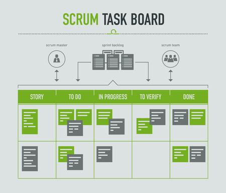 scrum: Scrum task board