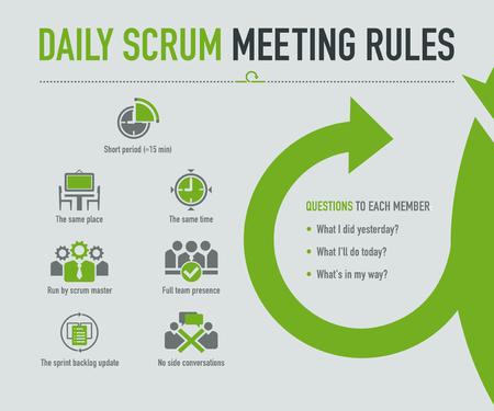scrum: Daily scrum meeting rules