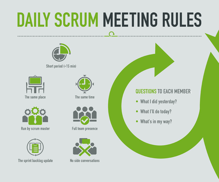regole riunioni daily scrum Vettoriali