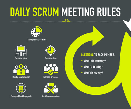 Daily scrum meeting rules Banco de Imagens - 67028005