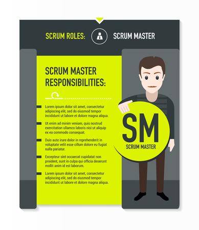 scrum: Scrum roles - Scrum master responsibilities template in scrum development process