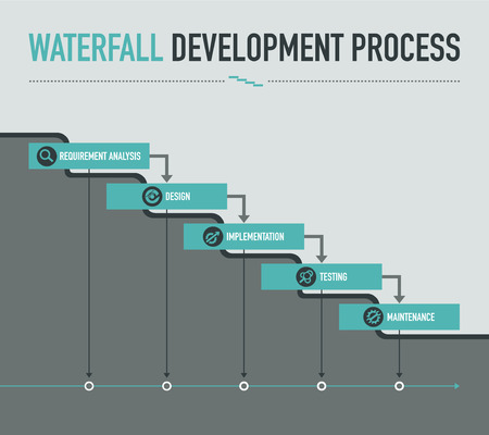 proceso de desarrollo en cascada sobre fondo gris claro