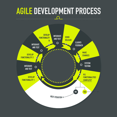 Agile development process in dark grey background