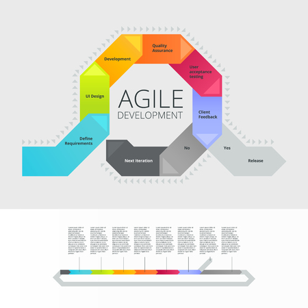 Agile Development info-graphic template on light grey background