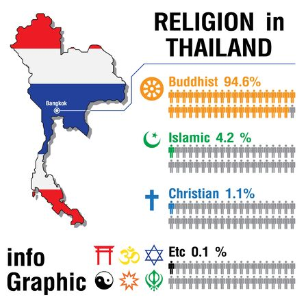 Infographic Religion in Thailand. Vector illustration