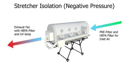 3D Illustration Stretcher Isolation Negative Pressure for quarantine Virus or the quarantine of infected patients - Health care Negative Pressure Concept