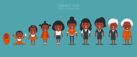 다른 연령대에서 아프리카 계 미국인 민족 세대입니다. 여성 인물의 노화 개념, 어린 시절부터 노년기로의 삶의 순환