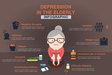 infographic dotyczące depresji w podeszłym wieku uznaje oznaki. Ilustracje wektorowe