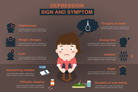 healthcare infographic about depression woman with sign and symptom