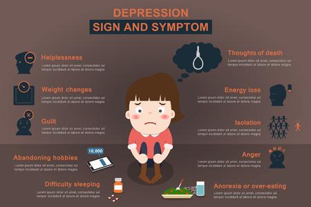 zdrowotnej infografika o depresji kobieta z napisem i objaw Ilustracje wektorowe