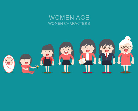 aging process: Generations woman. All age categories - infancy, childhood, adolescence, youth, maturity, old age. Stages of development. Vector illustration Illustration