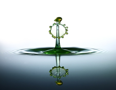 Splash víz guargumi