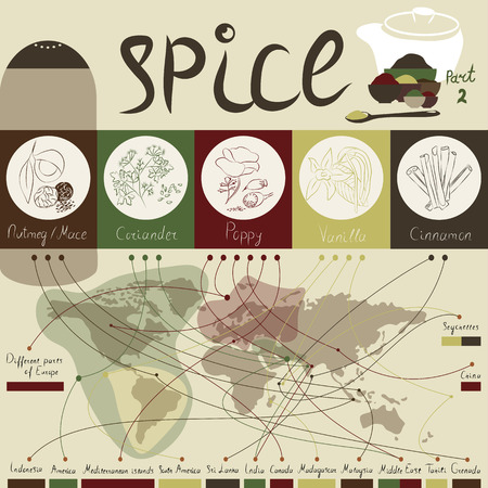 allspice: This infographic depicts information upon the geography of their habitat. The series consists of five images, each with five spices.