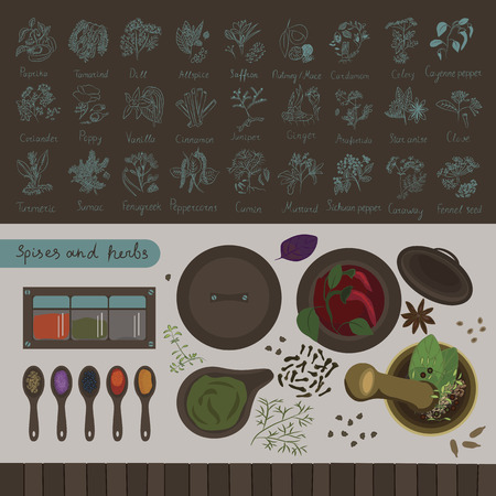 Spices and herbs, as well as items for their storage and use.