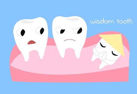 Muela de juicio. Ilustración de vector de dibujos animados de dientes emocionales. Diente chino Vectores