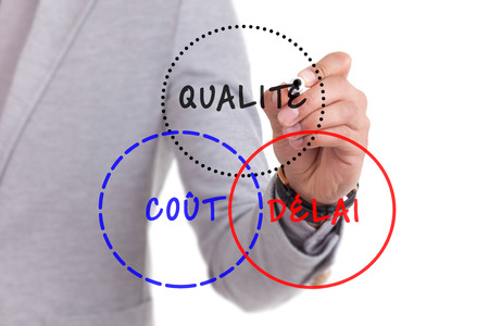 Business man drawing a quality cost time diagram on the screen, over white background photo