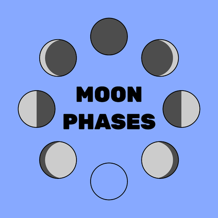 moon phases: Moon phases set