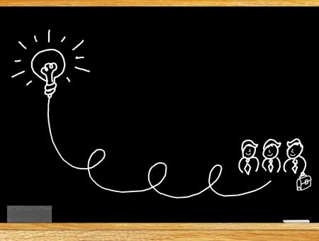 tiếp thị: Ý tưởng kinh doanh là để tìm câu trả lời như vậy là đèn huỳnh quang Tất cả điều này được viết trên bảng đen