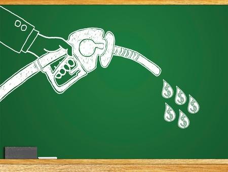 chocolatería: El impacto del consumo de petróleo y de las ideas de inversión.