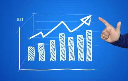 statistique: Le graphique montre la performance r�alis�e est tr�s bonne.