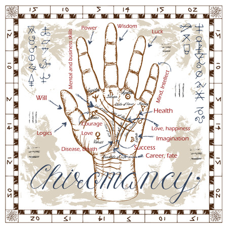 wiccan: Chiromancy chart with palm, lines and mystic symbols. Human hand with fingers. Sketch illustration with mystic and occult hand drawn symbols. Halloween, astrological and esoteric concept Illustration