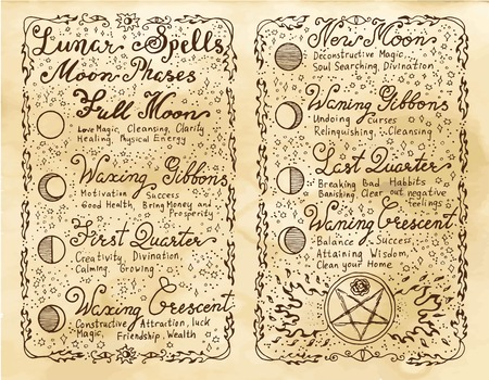 Old pages with lunar magic spells. Occult, esoteric, divination and wicca concept. Vintage background with moon phases and hand writing text on old pages
