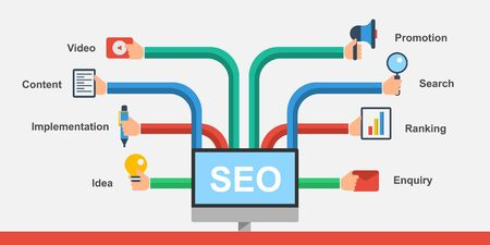 digital marketing: Search Engine Optimization - Digital marketing