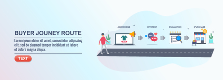 Buyer journey route, buyer shopping experience, journey map, buying decision, digital marketing concept.