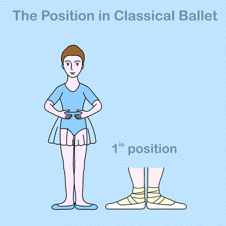 femininity: The position of the feet and hands in classical ballet