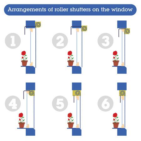roller shutters: Arrangements of roller shutters on the window