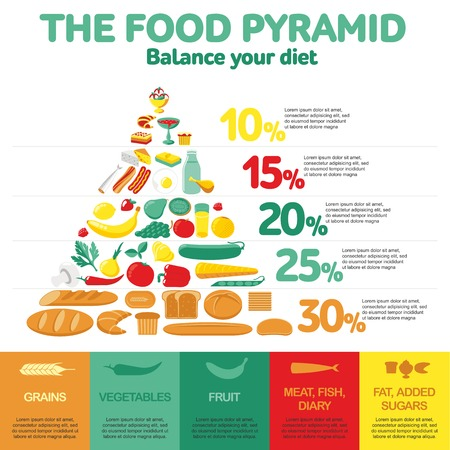 Food pyramid. Health food infographic. Text in latin. Web graphics, banners, advertisements, business templates, food menu