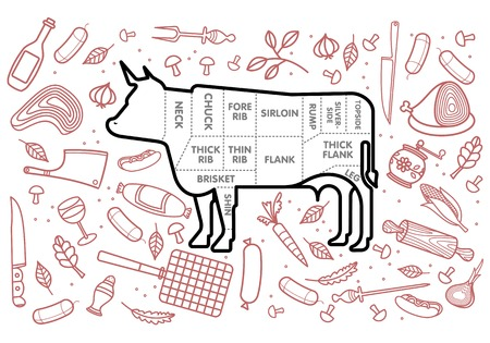 Vector illustration of beef, vegetables image, bread, drinks and cooking tools. Brochures, advertisements, web design, web icon, food menu. Isolated on a white background