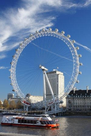 big eye: London Eye in England