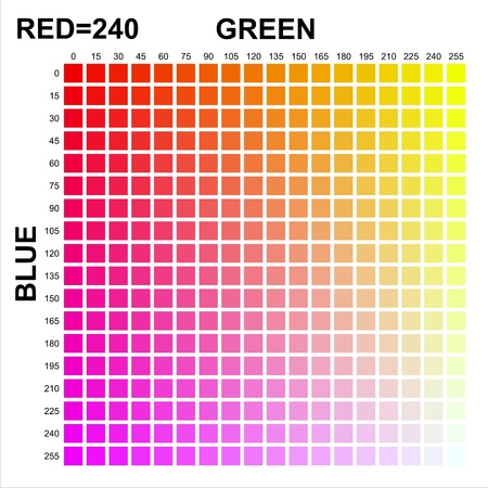 RGB Color table in 15 steps with Red = 240