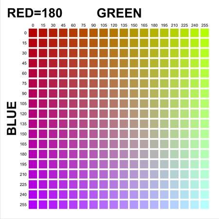 RGB Color table in 15 steps with Red = 180
