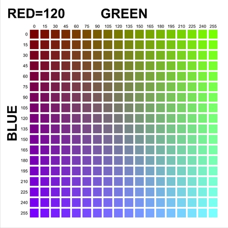 RGB Color table in 15 steps with Red = 120 Stock Photo - 11924100