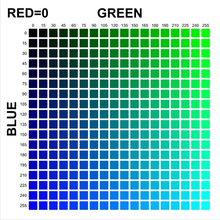 RGB Color table in 15 steps with Red = 0 Stock Photo