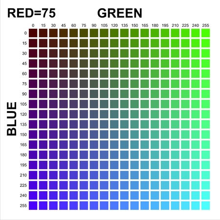 RGB Color table in 15 steps with Red = 75 photo