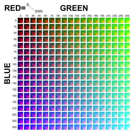 RGB Color table  in 15 steps with Red = 0-255