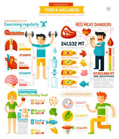 cerebro: Alimentos Infografía trazar estilo diseño plano Vectores