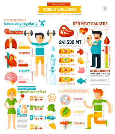 eating fast food: Food Infographic chart flat design style