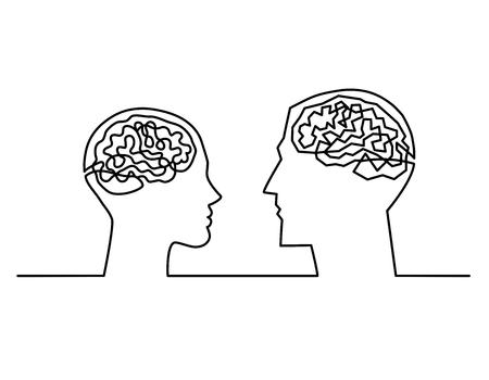 Kontinuierliche einzeilige Zeichnung von Kopfsilhouetten eines Paares mit einem Labyrinth in ihren Köpfen, die die Komplexität der Gehirne und Emotionen von Männern und Frauen zeigen, komplexe Kommunikation Vector Illustration